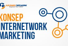 Photo of Konsep InterNetwork Marketing